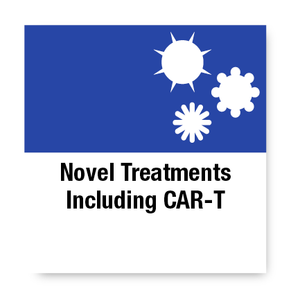 Novel Treatments Including CAR-T